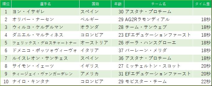 f:id:SuzuTamaki:20190331165922p:plain