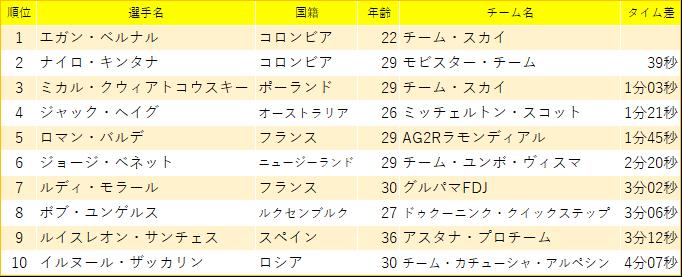 f:id:SuzuTamaki:20190331165936p:plain