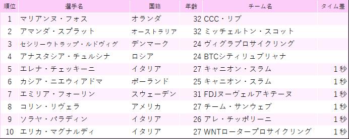 f:id:SuzuTamaki:20190412234445p:plain