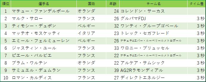 f:id:SuzuTamaki:20190412234508p:plain