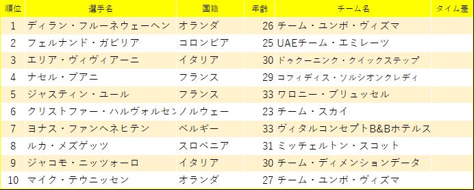 f:id:SuzuTamaki:20190412235446p:plain