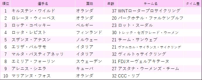 f:id:SuzuTamaki:20190412235651p:plain