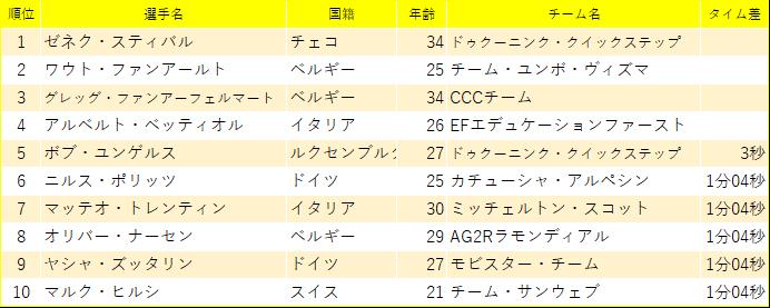 f:id:SuzuTamaki:20190413002336p:plain
