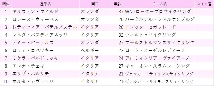f:id:SuzuTamaki:20190413002349p:plain