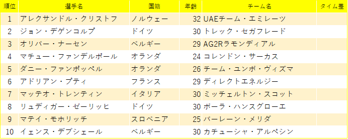 f:id:SuzuTamaki:20190413002402p:plain