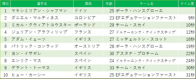 f:id:SuzuTamaki:20190414101741p:plain