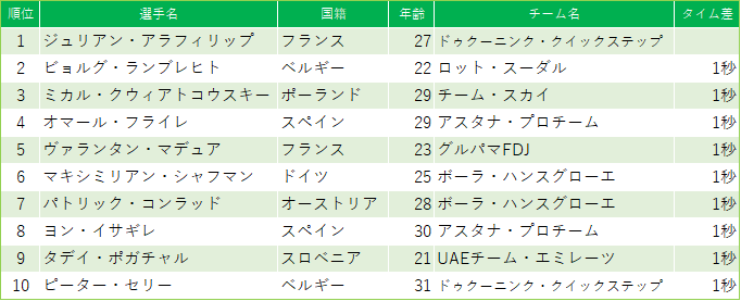 f:id:SuzuTamaki:20190414102158p:plain
