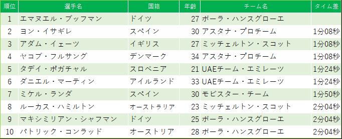 f:id:SuzuTamaki:20190414104426p:plain