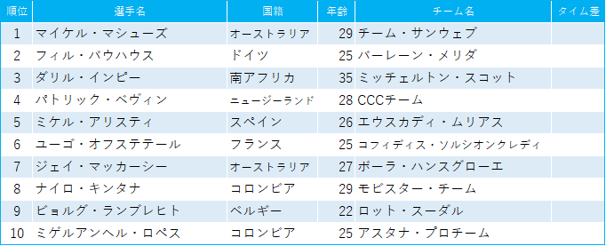f:id:SuzuTamaki:20190414134558p:plain