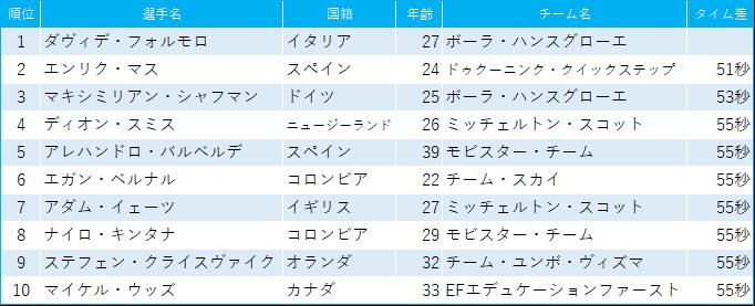 f:id:SuzuTamaki:20190414134626p:plain
