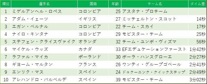 f:id:SuzuTamaki:20190414134756p:plain