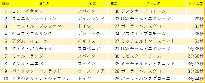 f:id:SuzuTamaki:20190414150003p:plain