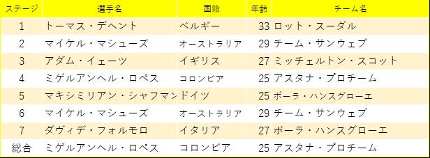 f:id:SuzuTamaki:20190414150117p:plain