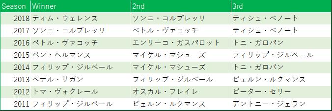 f:id:SuzuTamaki:20190416003407p:plain