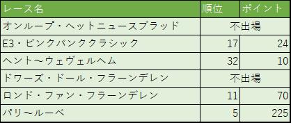 f:id:SuzuTamaki:20190420211730p:plain