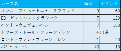 f:id:SuzuTamaki:20190420213509p:plain