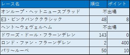 f:id:SuzuTamaki:20190420213914p:plain