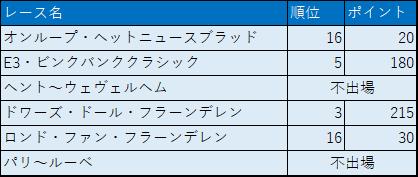 f:id:SuzuTamaki:20190420214939p:plain
