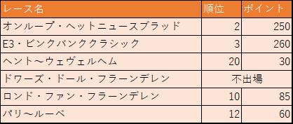 f:id:SuzuTamaki:20190420235327p:plain