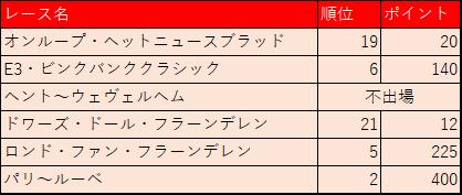 f:id:SuzuTamaki:20190421001642p:plain