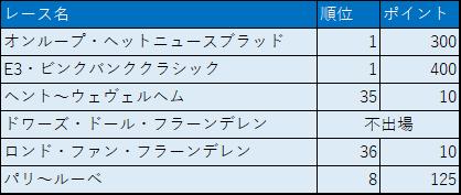 f:id:SuzuTamaki:20190421011841p:plain