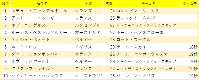 f:id:SuzuTamaki:20190421132912p:plain