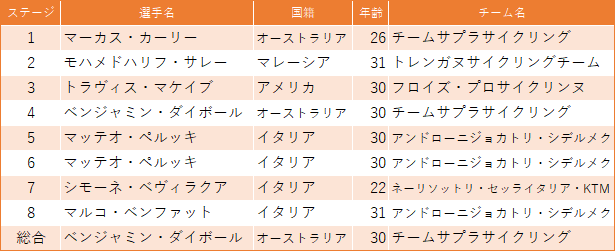 f:id:SuzuTamaki:20190421132928p:plain