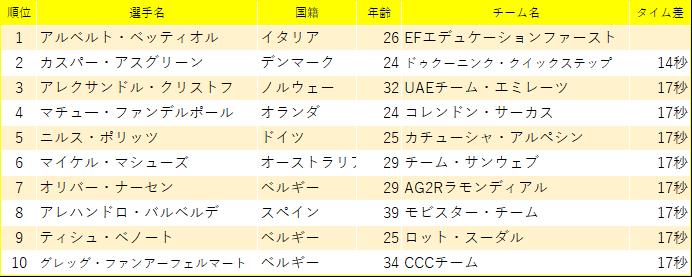 f:id:SuzuTamaki:20190421133022p:plain