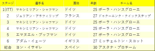 f:id:SuzuTamaki:20190421133042p:plain