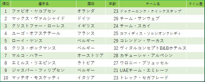 f:id:SuzuTamaki:20190421133243p:plain