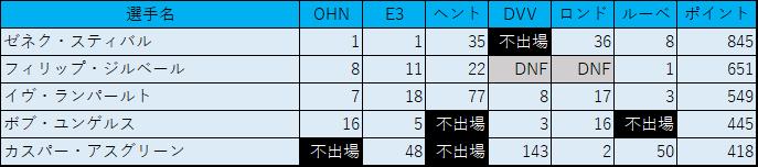 f:id:SuzuTamaki:20190425004658p:plain