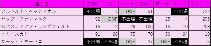 f:id:SuzuTamaki:20190425004709p:plain