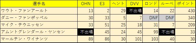 f:id:SuzuTamaki:20190425004719p:plain