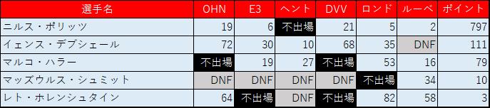 f:id:SuzuTamaki:20190425004726p:plain