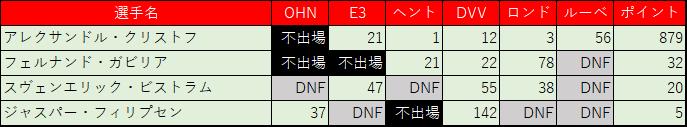 f:id:SuzuTamaki:20190425004740p:plain