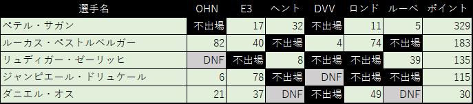 f:id:SuzuTamaki:20190425004754p:plain