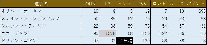 f:id:SuzuTamaki:20190425004833p:plain
