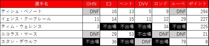f:id:SuzuTamaki:20190425004851p:plain