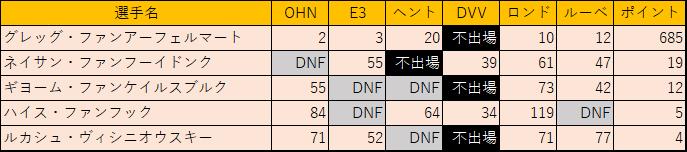 f:id:SuzuTamaki:20190425004902p:plain