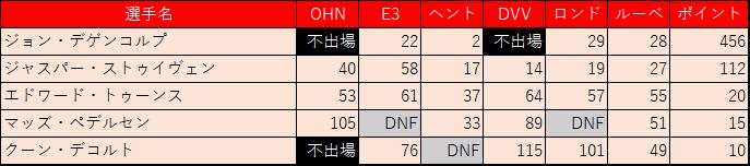 f:id:SuzuTamaki:20190426002512p:plain
