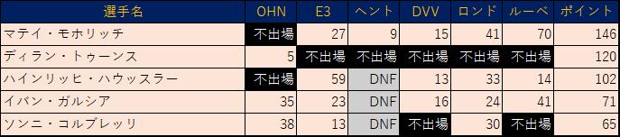 f:id:SuzuTamaki:20190426002523p:plain