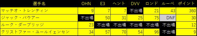 f:id:SuzuTamaki:20190426002532p:plain