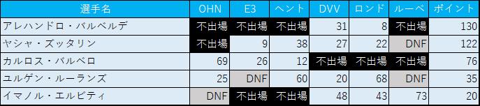 f:id:SuzuTamaki:20190426002542p:plain