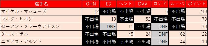 f:id:SuzuTamaki:20190426002556p:plain