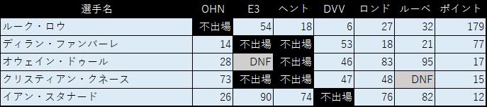f:id:SuzuTamaki:20190426002604p:plain