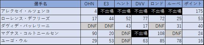 f:id:SuzuTamaki:20190426002613p:plain