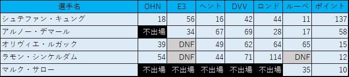 f:id:SuzuTamaki:20190426002624p:plain