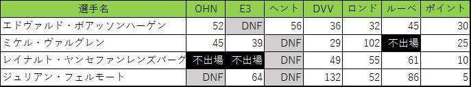 f:id:SuzuTamaki:20190426002633p:plain