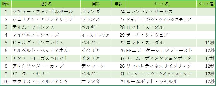 f:id:SuzuTamaki:20190506100649p:plain