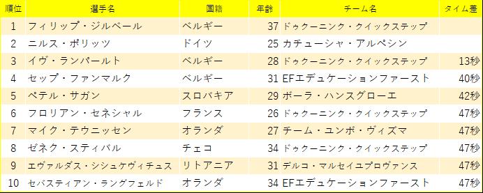 f:id:SuzuTamaki:20190506100710p:plain